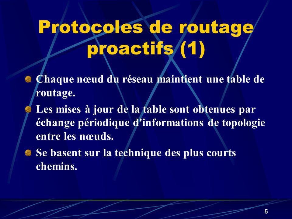 Protocoles de routage proactifs (1)