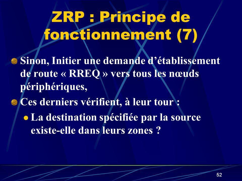 ZRP : Principe de fonctionnement (7)