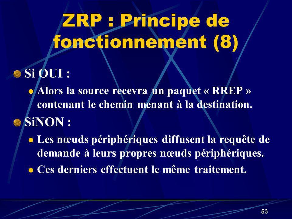 ZRP : Principe de fonctionnement (8)