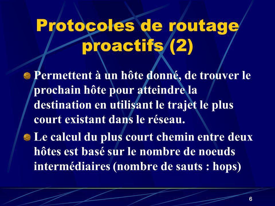Protocoles de routage proactifs (2)