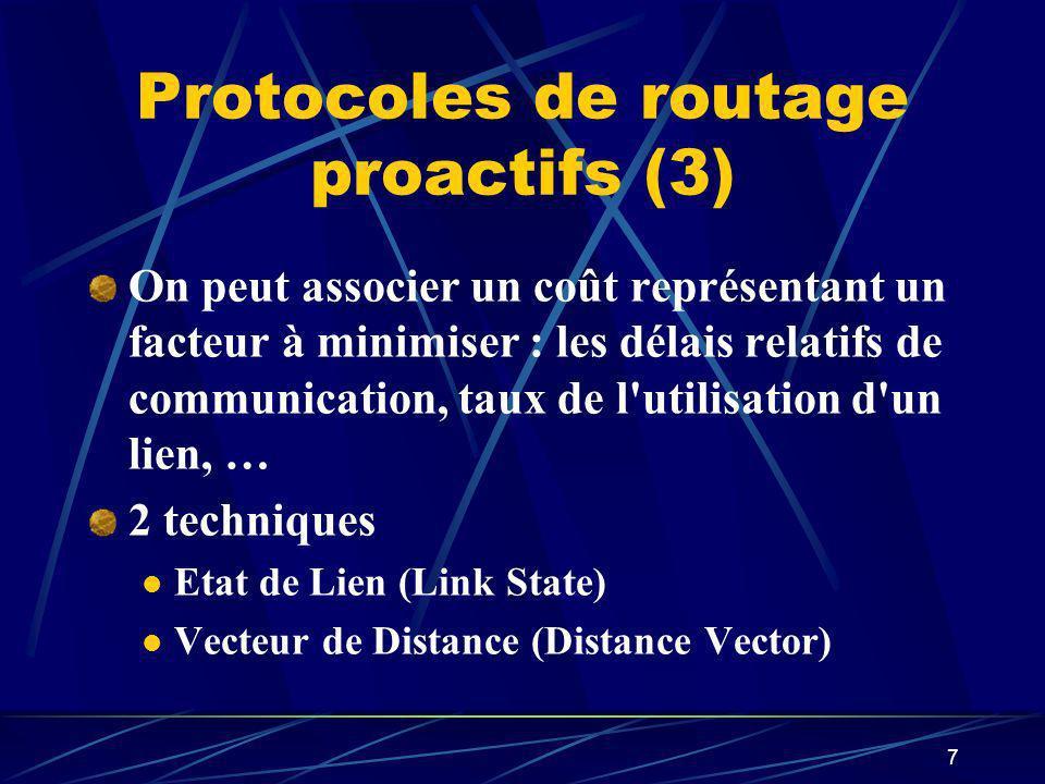 Protocoles de routage proactifs (3)