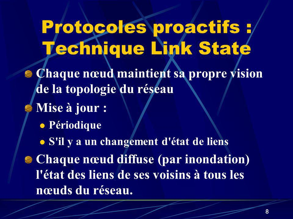 Protocoles proactifs : Technique Link State