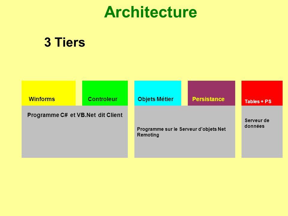 Architecture 3 Tiers Programme C# et VB.Net dit Client Winforms