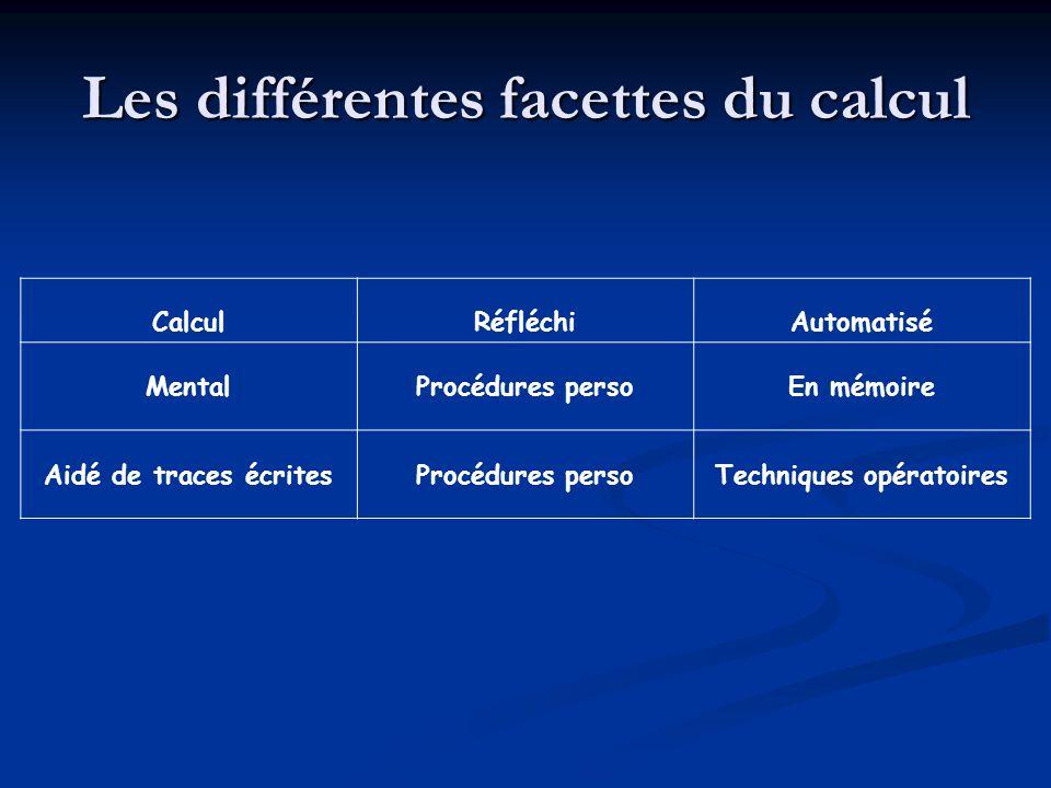 Les différentes facettes du calcul