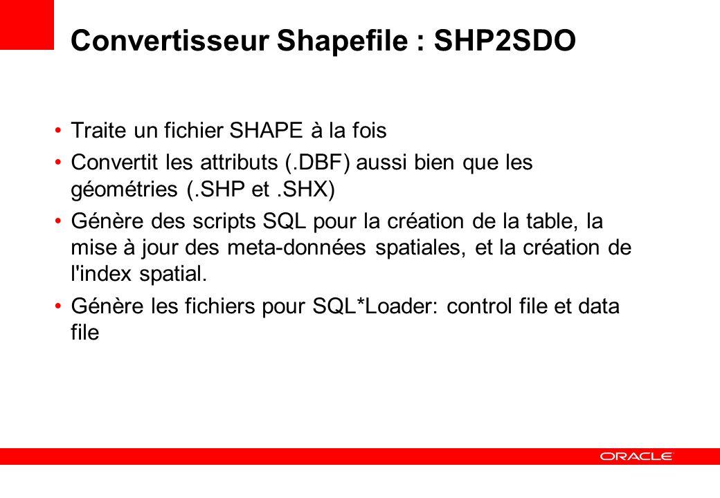 Convertisseur Shapefile : SHP2SDO