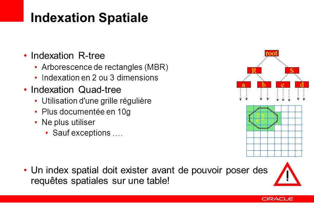 Indexation Spatiale ! Indexation R-tree Indexation Quad-tree