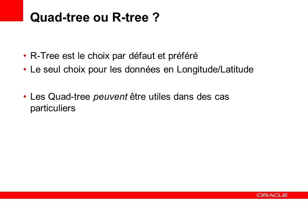 Quad-tree ou R-tree R-Tree est le choix par défaut et préféré