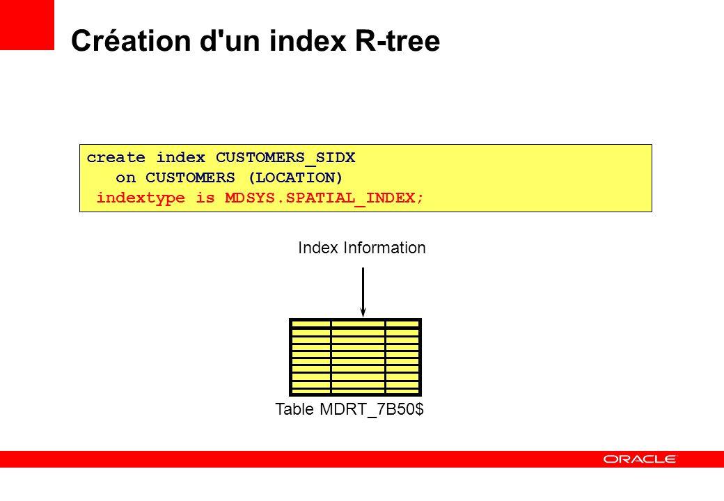 Création d un index R-tree