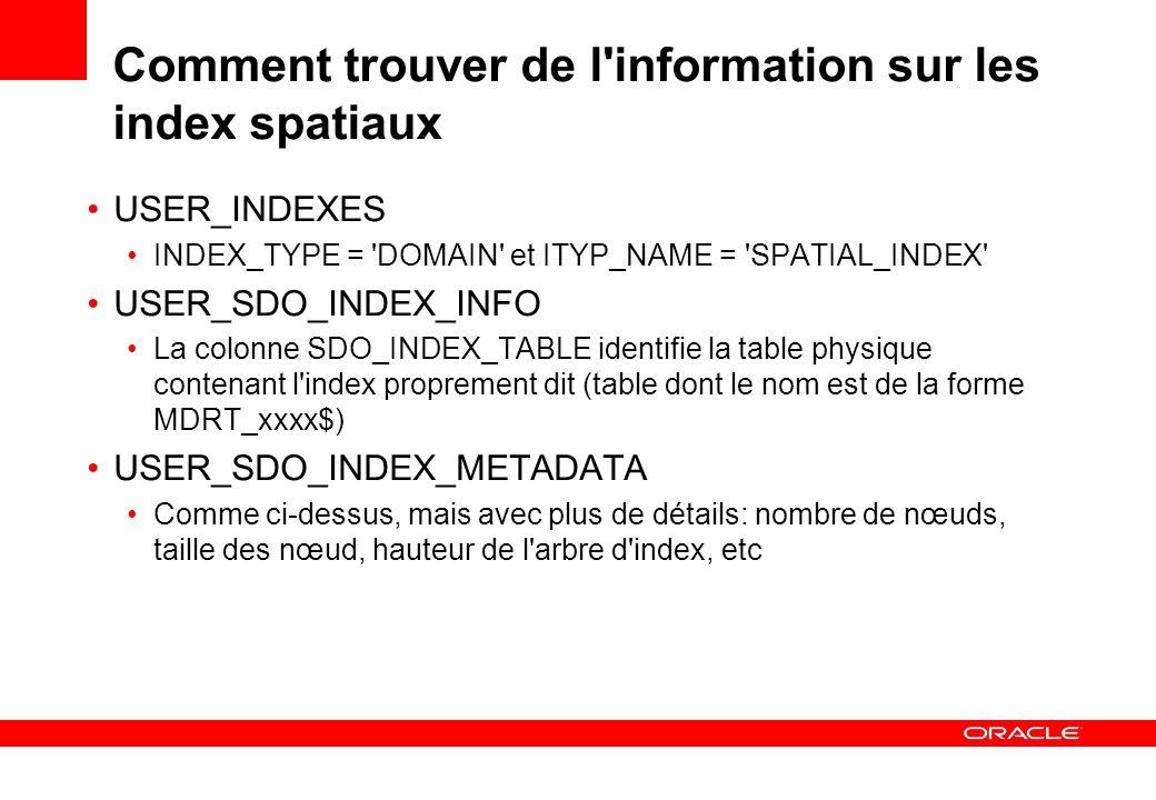 Comment trouver de l information sur les index spatiaux