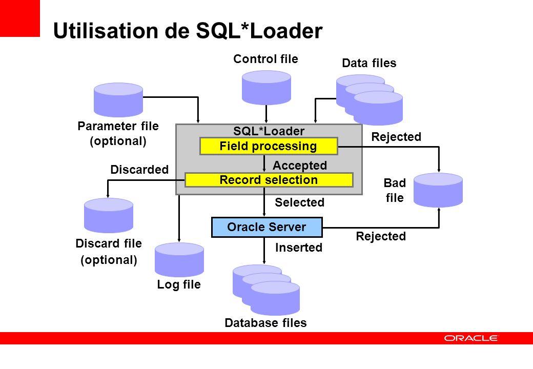 Utilisation de SQL*Loader
