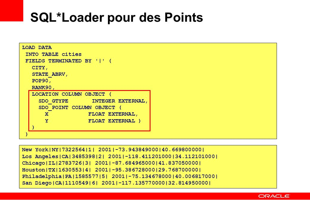 SQL*Loader pour des Points
