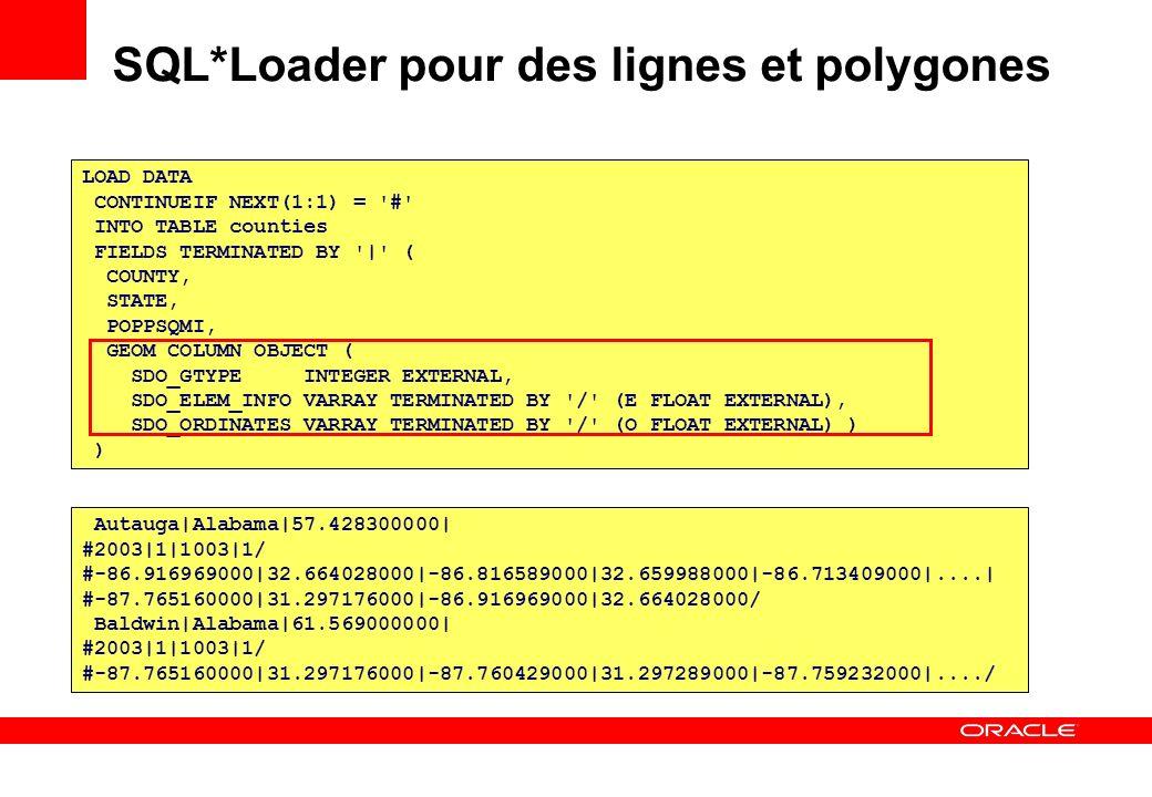 SQL*Loader pour des lignes et polygones