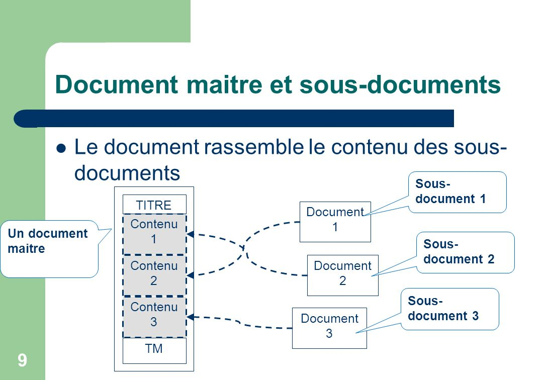 Document maitre et sous-documents
