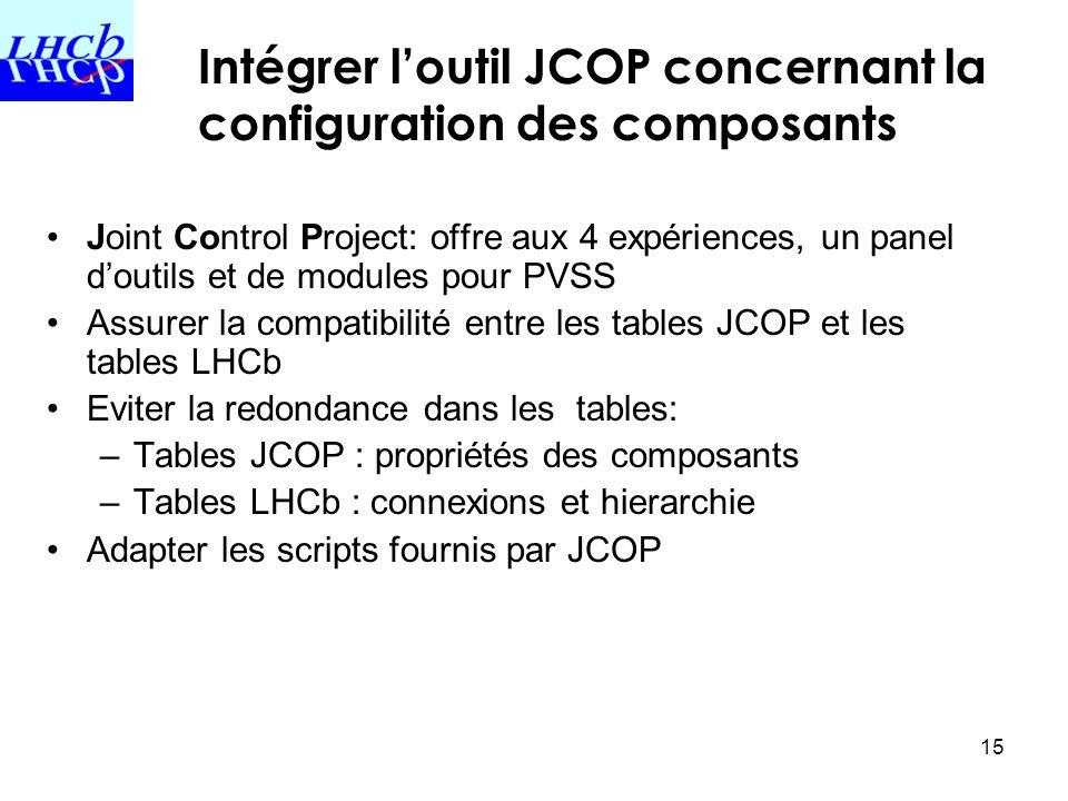 Intégrer l'outil JCOP concernant la configuration des composants