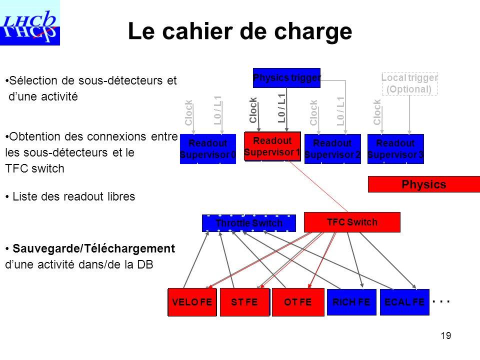Le cahier de charge . . . Sélection de sous-détecteurs et