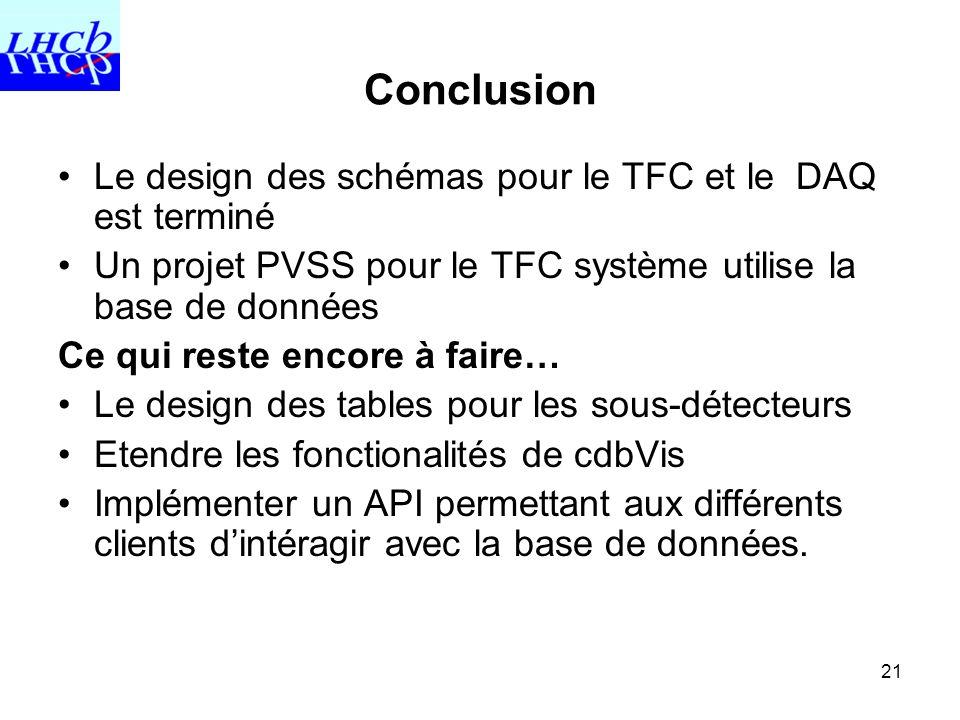 Conclusion Le design des schémas pour le TFC et le DAQ est terminé