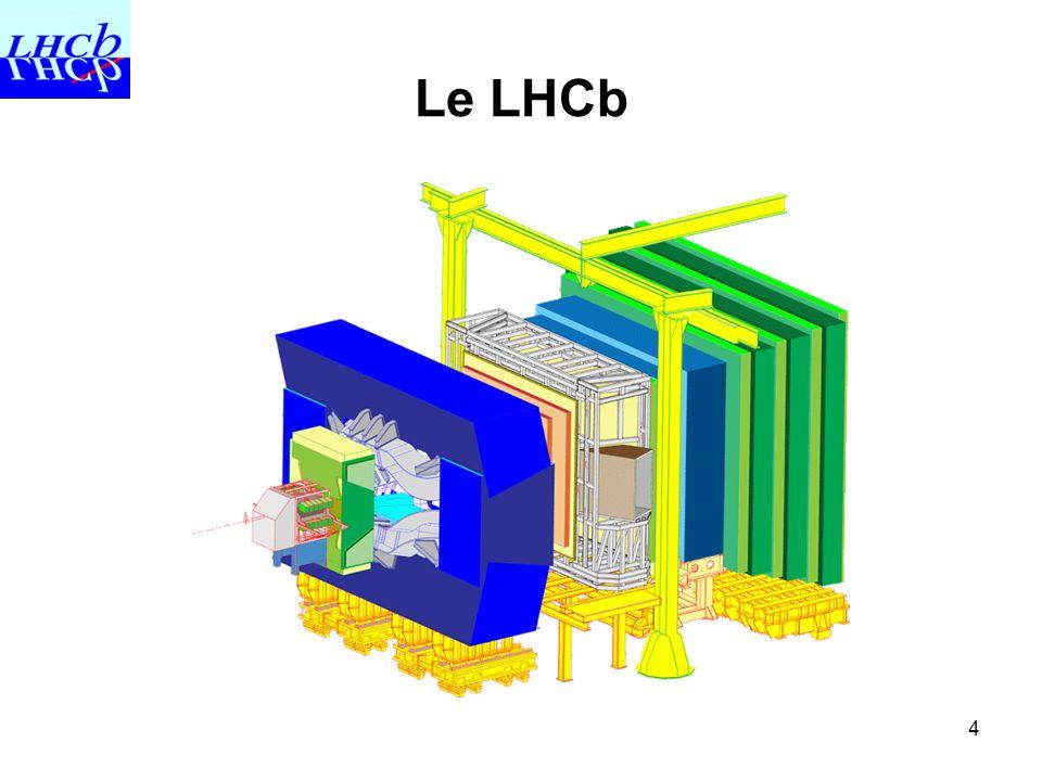 Le LHCb