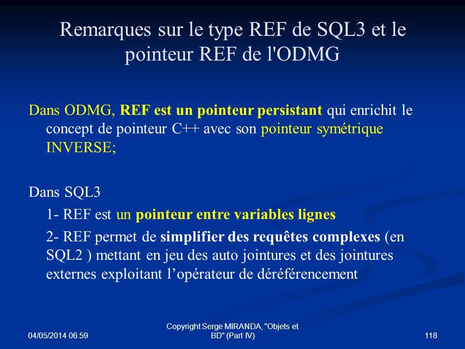 Remarques sur le type REF de SQL3 et le pointeur REF de l ODMG