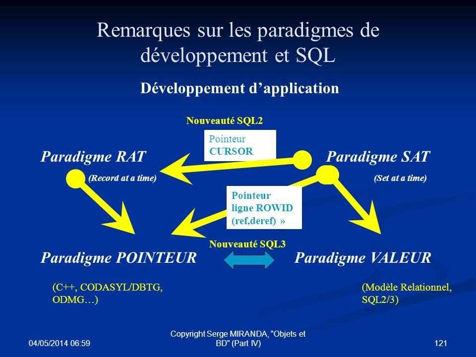 Remarques sur les paradigmes de développement et SQL
