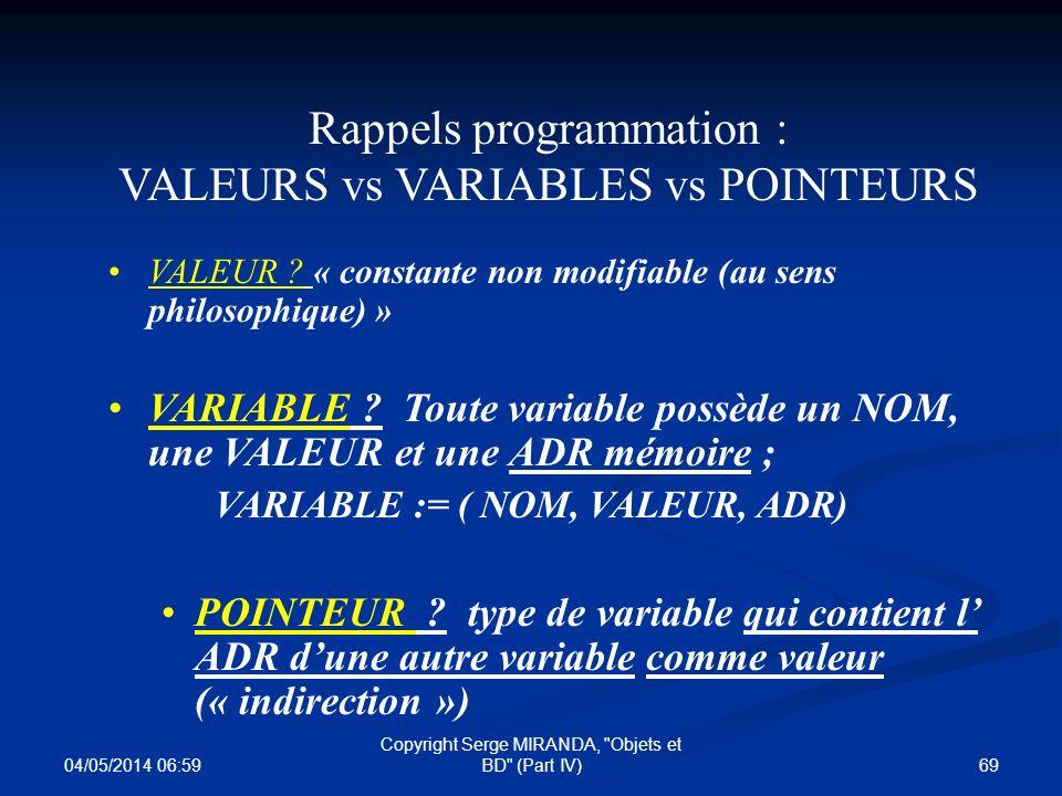 Rappels programmation : VALEURS vs VARIABLES vs POINTEURS