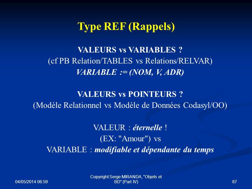 Type REF (Rappels) VALEURS vs VARIABLES