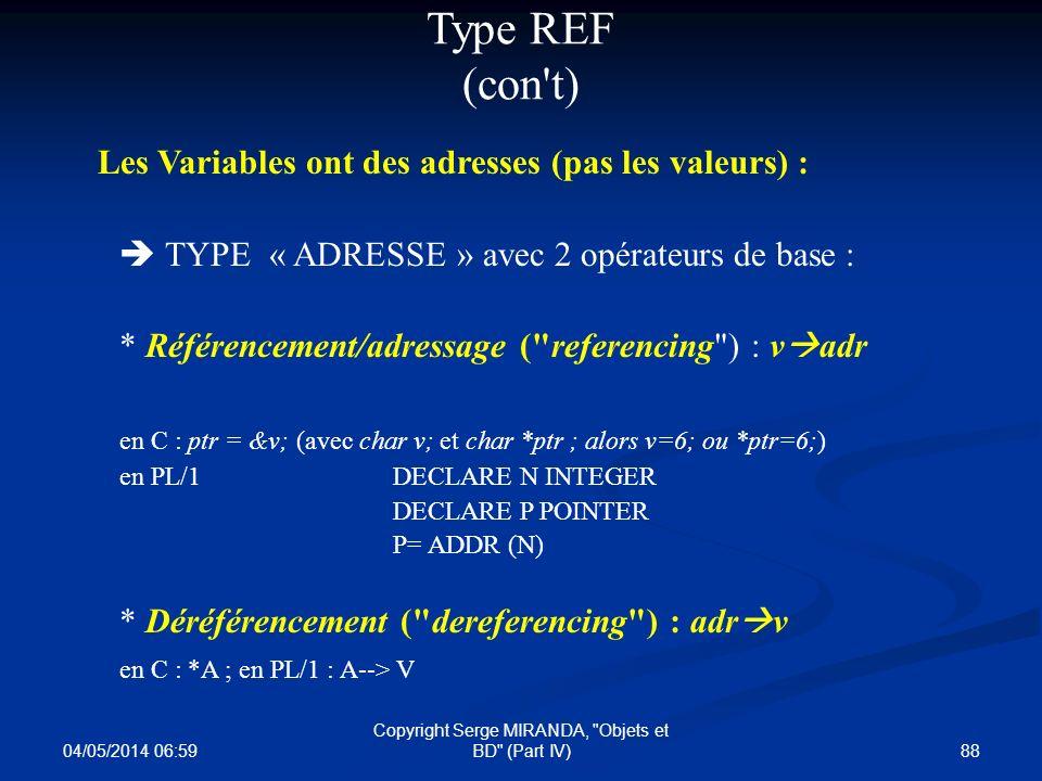 Copyright Serge MIRANDA, Objets et BD (Part IV)