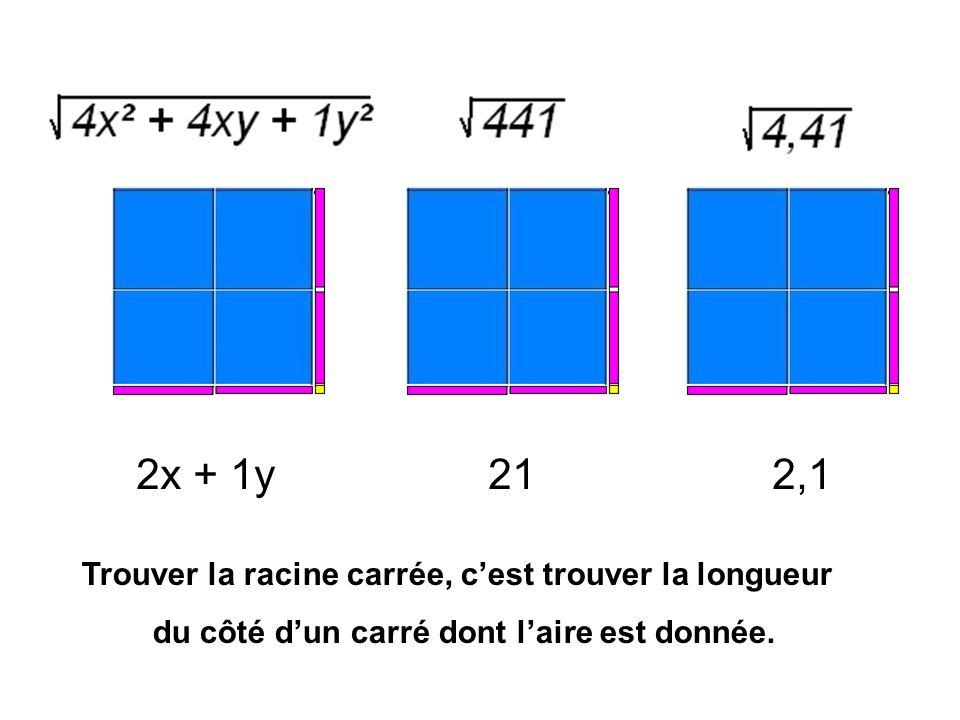 2x + 1y 21 2,1 Trouver la racine carrée, c'est trouver la longueur