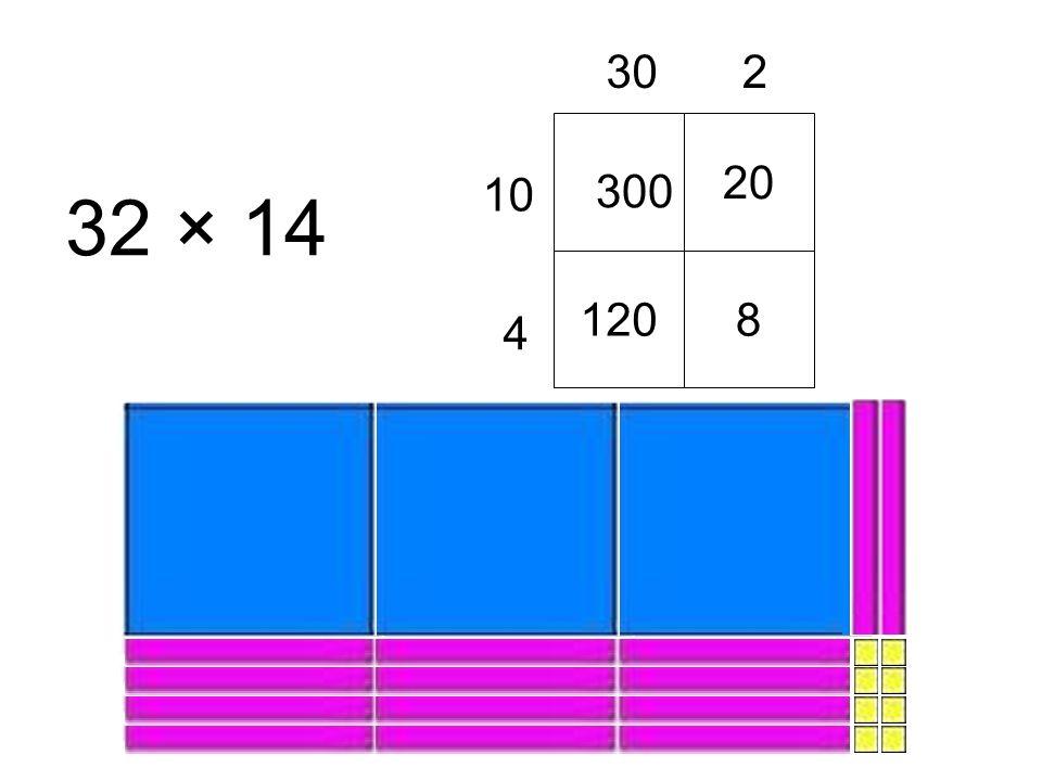 10 20 120 8 30 2 300 4 32 × 14