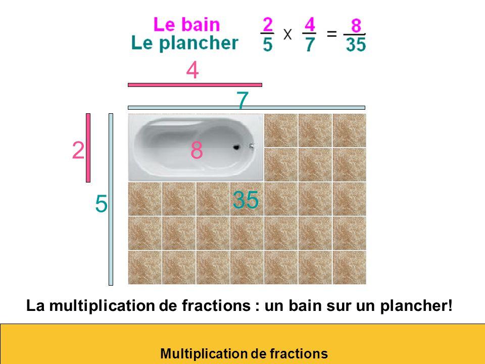 4 7. 8. 35. 2. 35. 5. La multiplication de fractions : un bain sur un plancher.