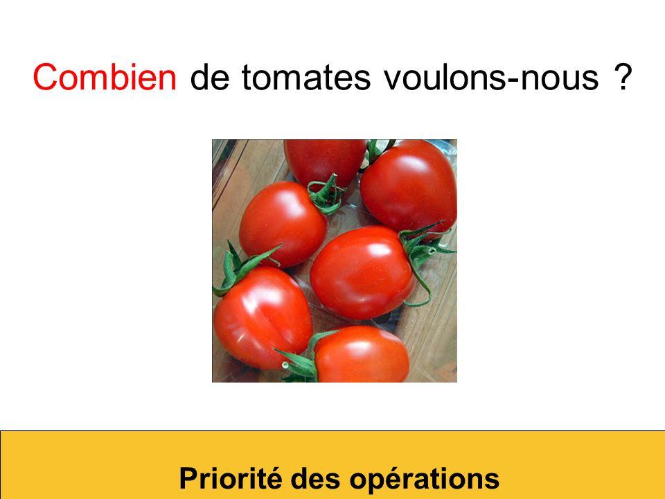 Combien de tomates voulons-nous