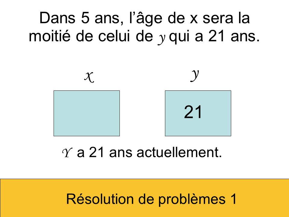 Dans 5 ans, l'âge de x sera la moitié de celui de y qui a 21 ans.