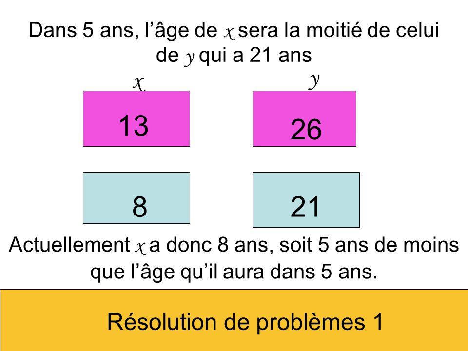 Dans 5 ans, l'âge de x sera la moitié de celui de y qui a 21 ans