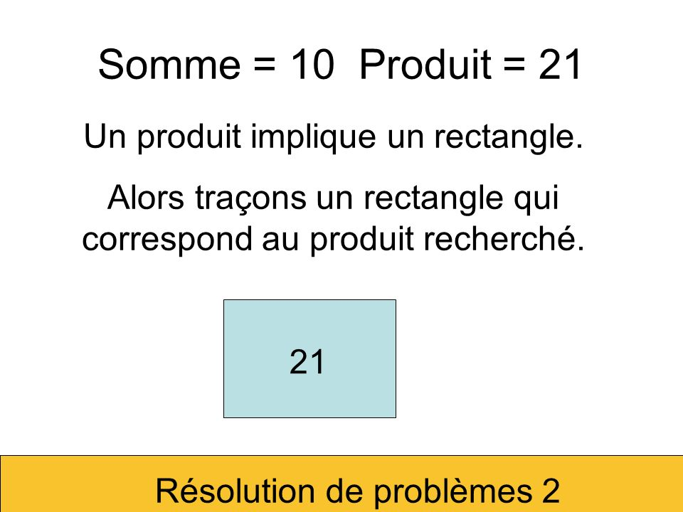 Somme = 10 Produit = 21 Un produit implique un rectangle.