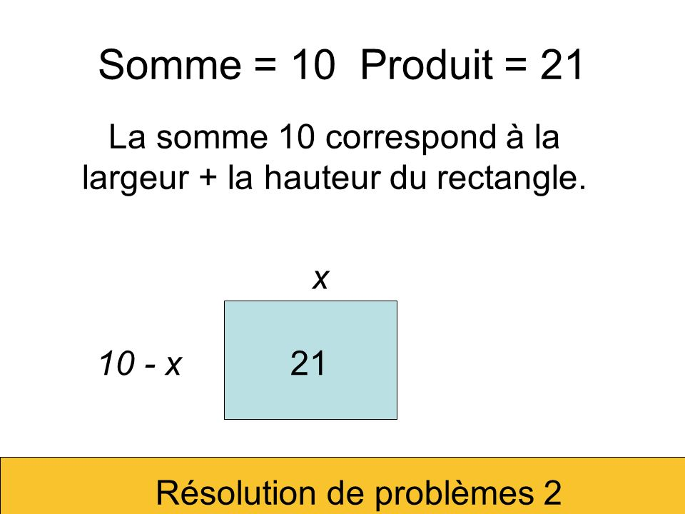 La somme 10 correspond à la largeur + la hauteur du rectangle.