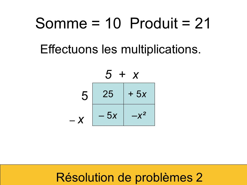 Effectuons les multiplications.