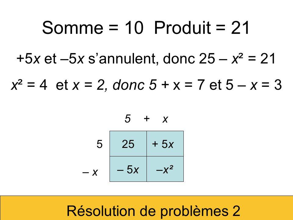 +5x et –5x s'annulent, donc 25 – x² = 21