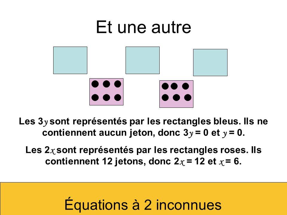 Et une autre Les 3y sont représentés par les rectangles bleus. Ils ne contiennent aucun jeton, donc 3y = 0 et y = 0.