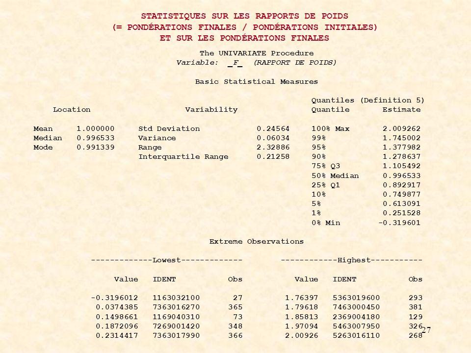 STATISTIQUES SUR LES RAPPORTS DE POIDS