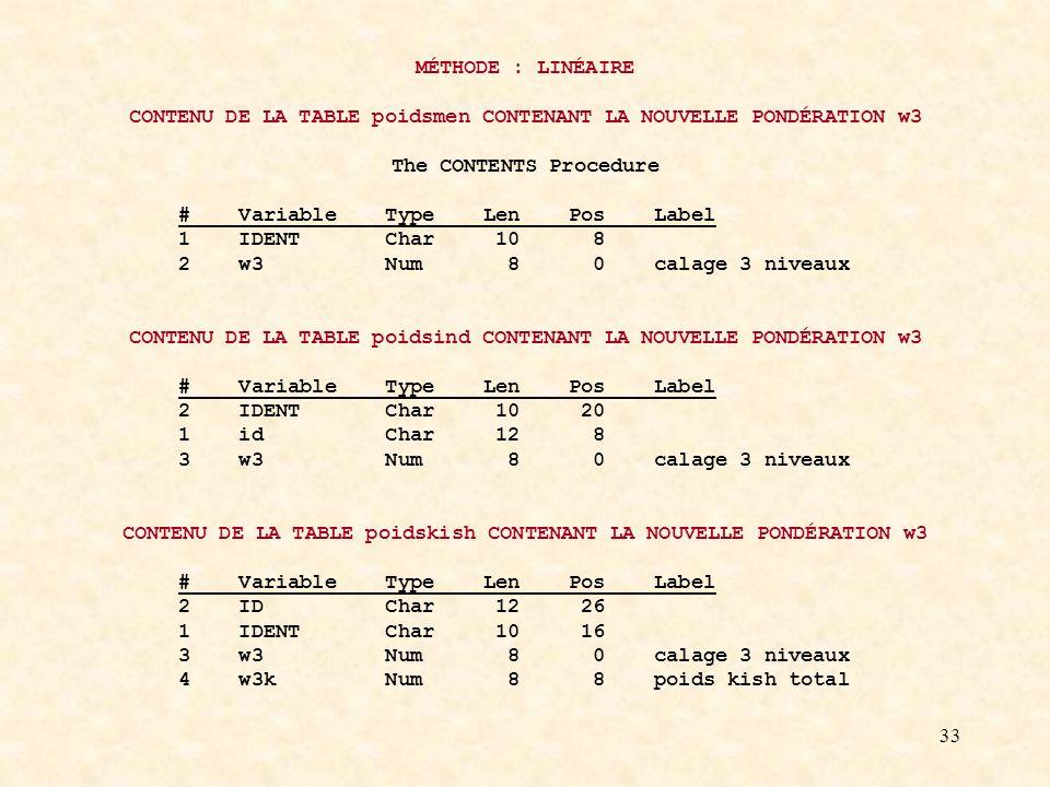CONTENU DE LA TABLE poidsmen CONTENANT LA NOUVELLE PONDÉRATION w3