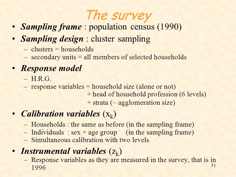 The survey Sampling frame : population census (1990)