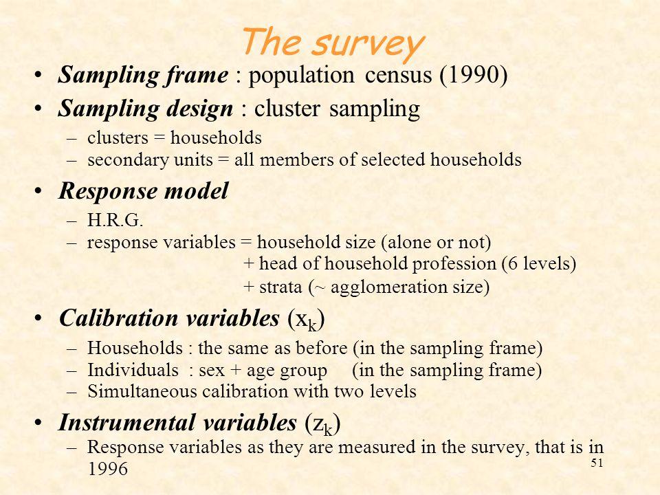 The survey Sampling frame : population census (1990)