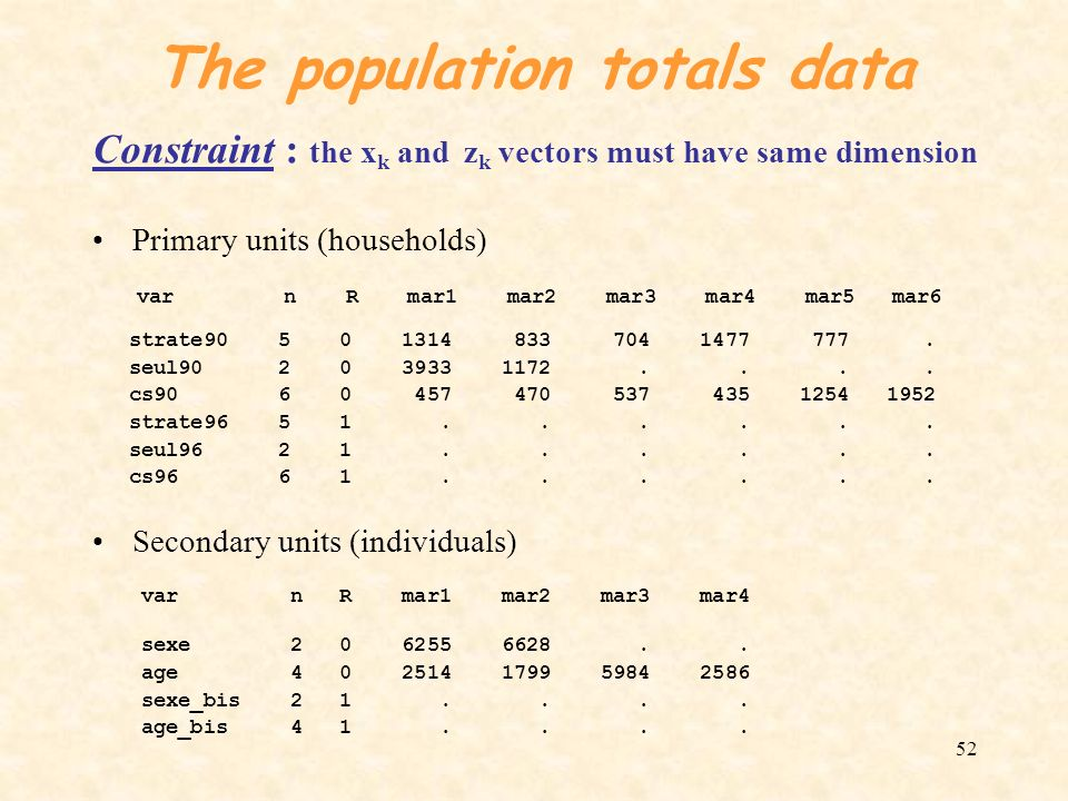 The population totals data