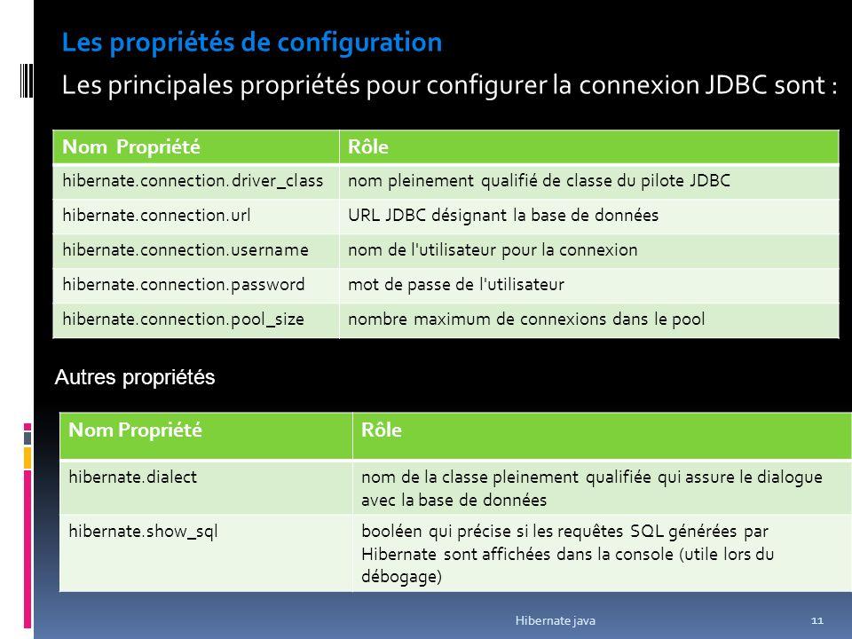 Les propriétés de configuration Les principales propriétés pour configurer la connexion JDBC sont :
