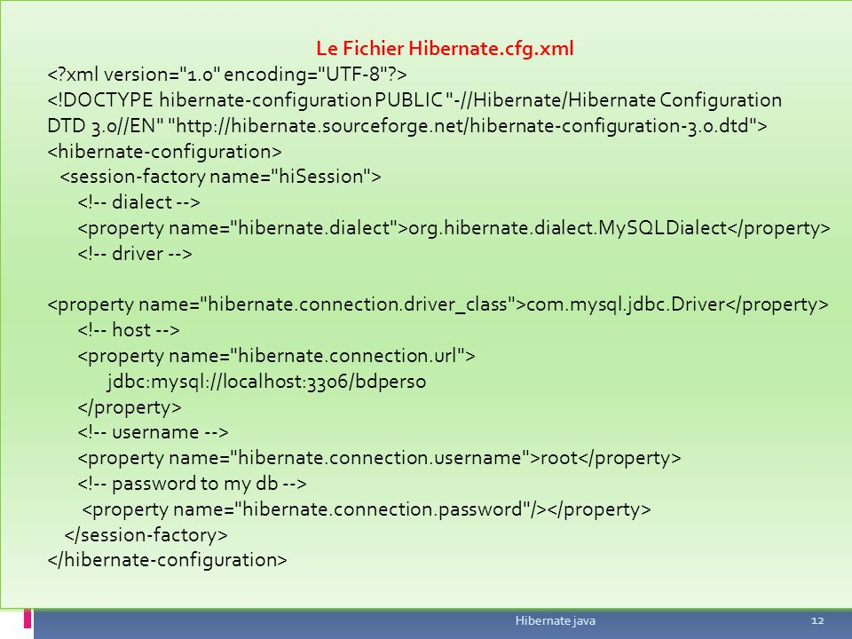 Le Fichier Hibernate.cfg.xml