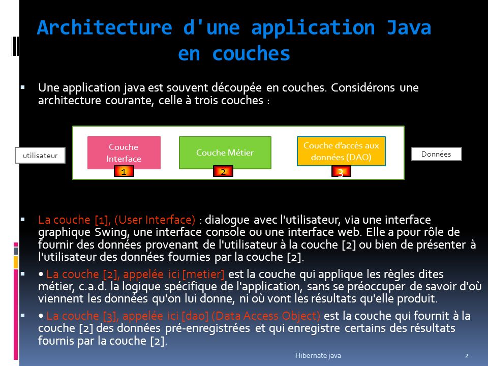 Architecture d une application Java en couches