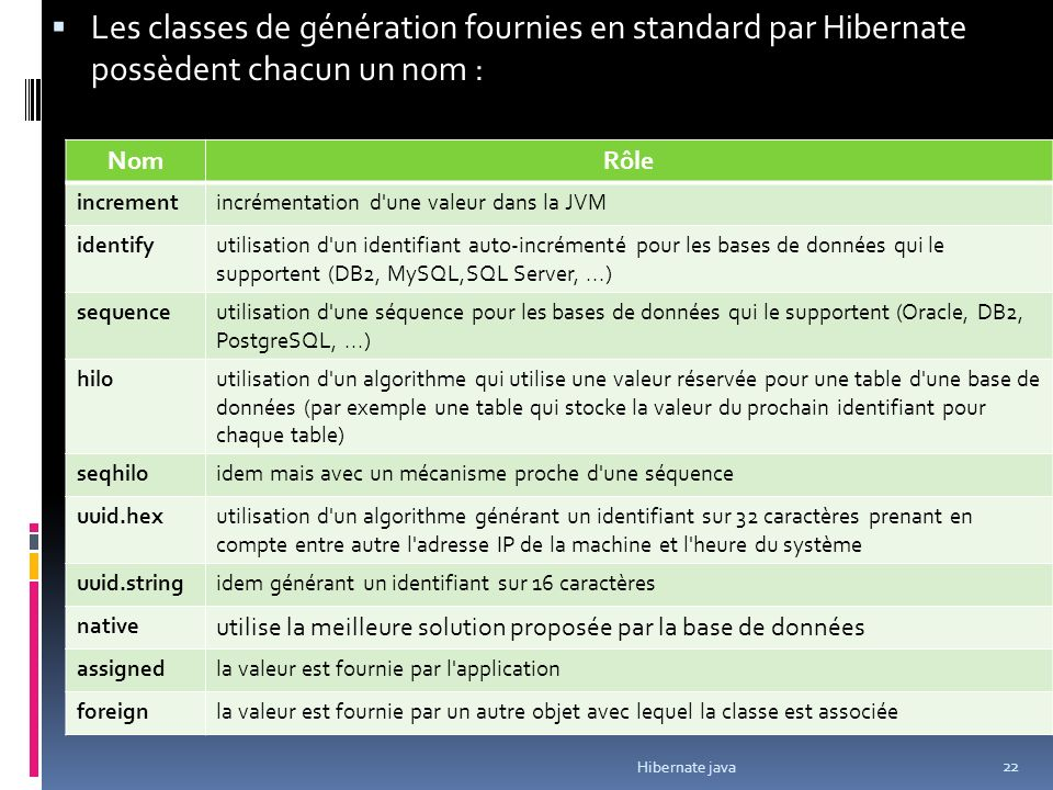Les classes de génération fournies en standard par Hibernate possèdent chacun un nom :