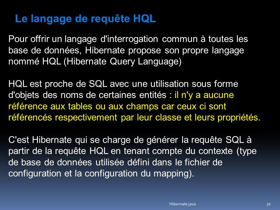 Le langage de requête HQL