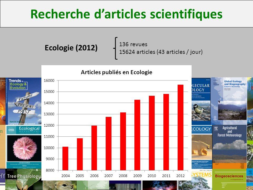 Recherche d'articles scientifiques