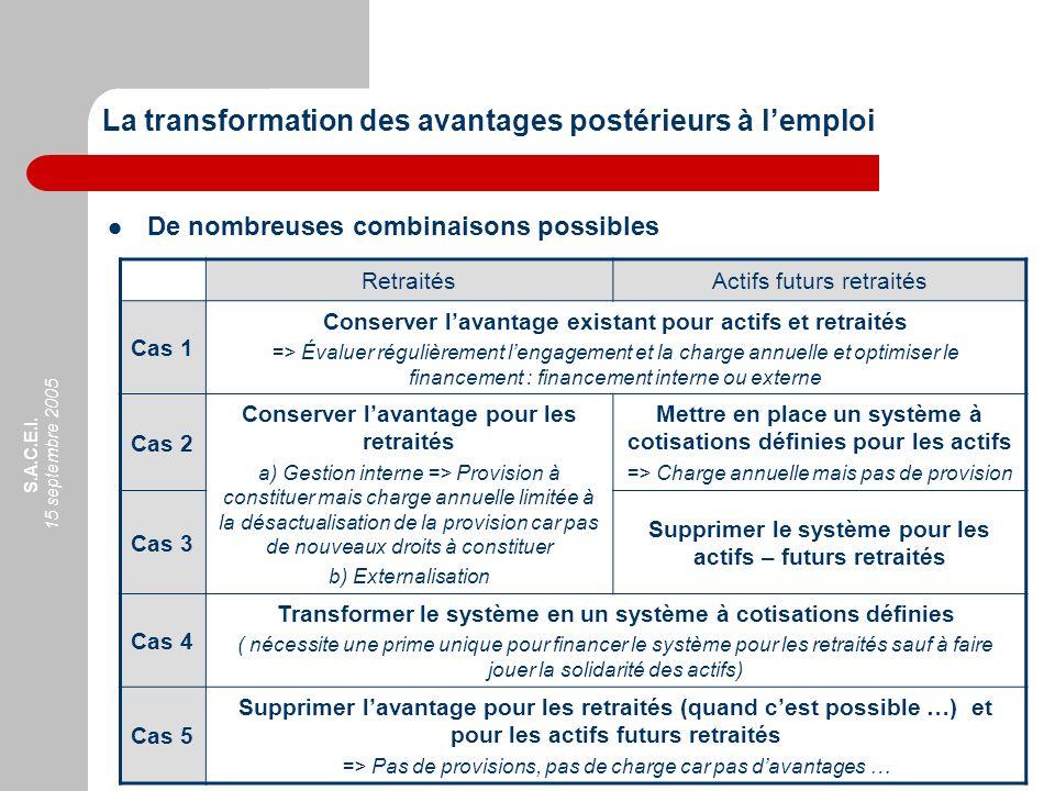 La transformation des avantages postérieurs à l'emploi
