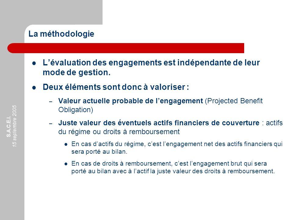 L'évaluation des engagements est indépendante de leur mode de gestion.